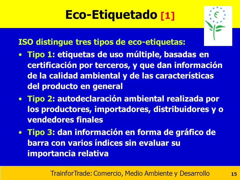 Eco-Etiquetado [1] ISO distingue tres tipos de eco-etiquetas: